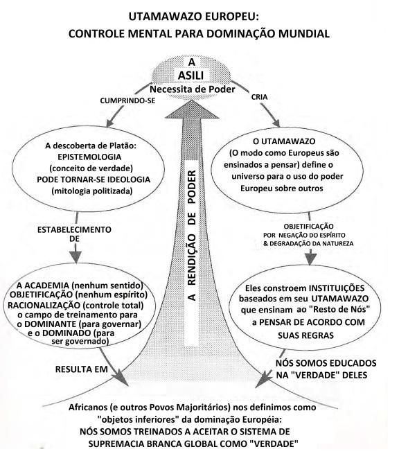 YURUGU - GRÁFICO 2 - ASILI - R